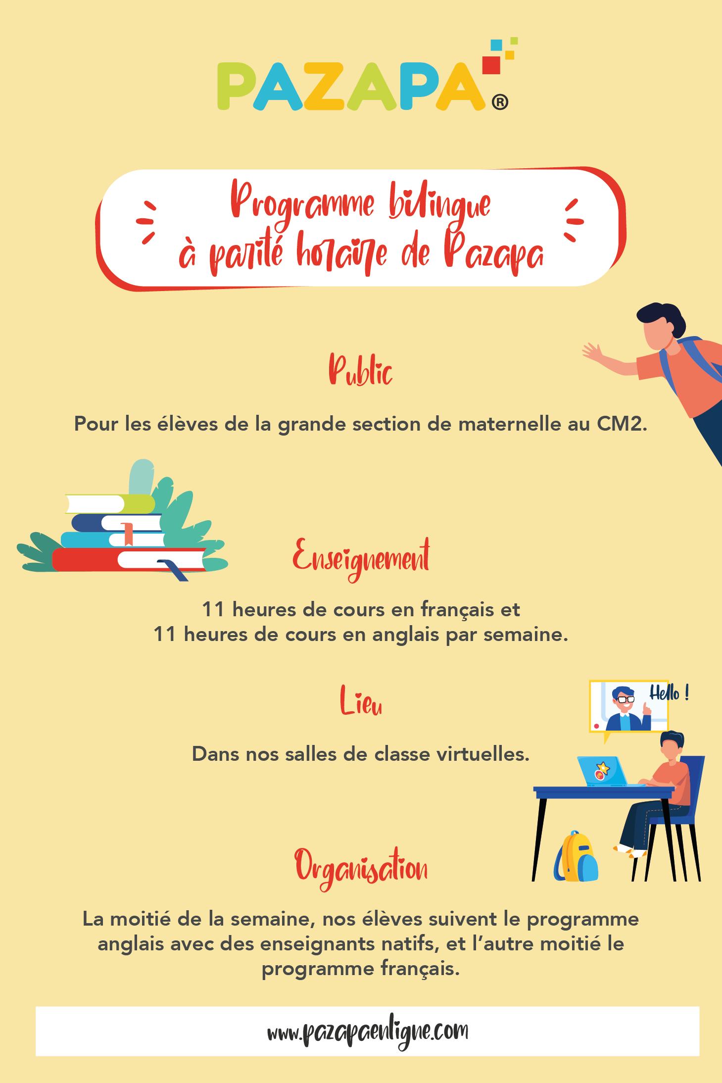 programme-bilingue-primaire-parite-horaire-enseignement-français-anglais-pazapa-etablissement-enseignement-prive