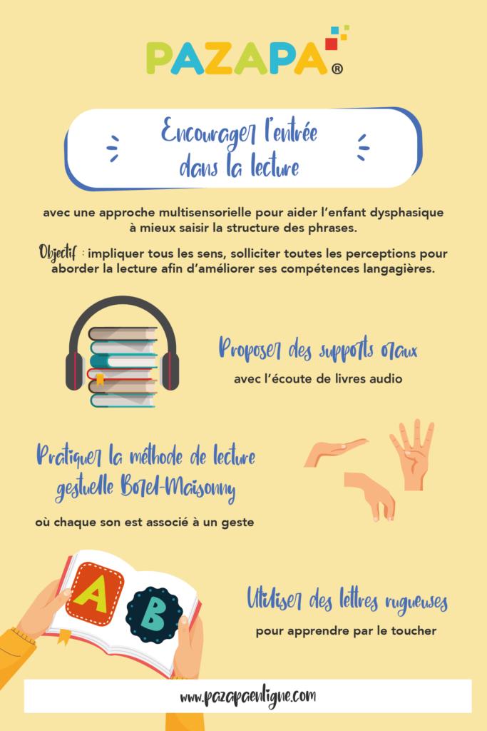 dysphasie-et-scolarite-encourager-entree-lecture-approche-multisensorielle-ameliorer-competences-langagieres