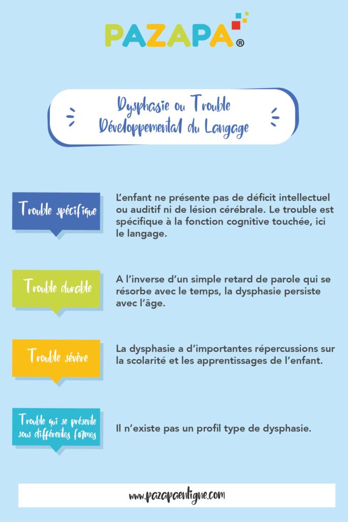 dysphasie-trouble-developpemental-du-langage-trouble-specifique-durable-fonction-cognitive-langage