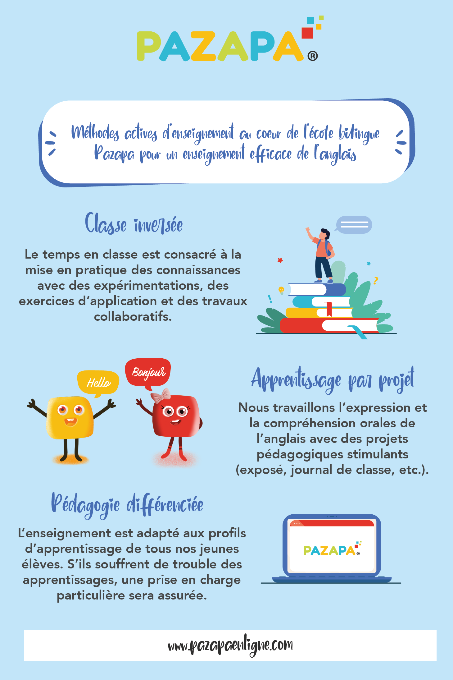 methodes-actives-enseignement-apprentissage-anglais-pazapa-ecole-bilingue-primaire