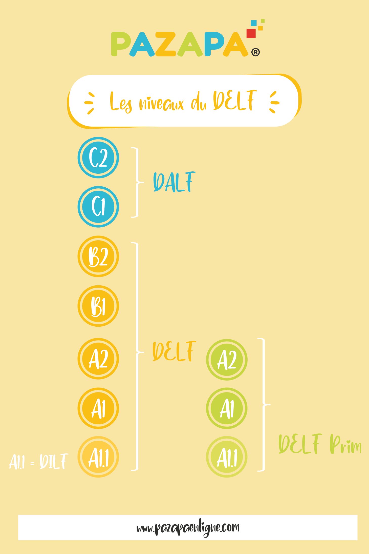 echelle-evaluation-cecrl-delf-dilf-dalf