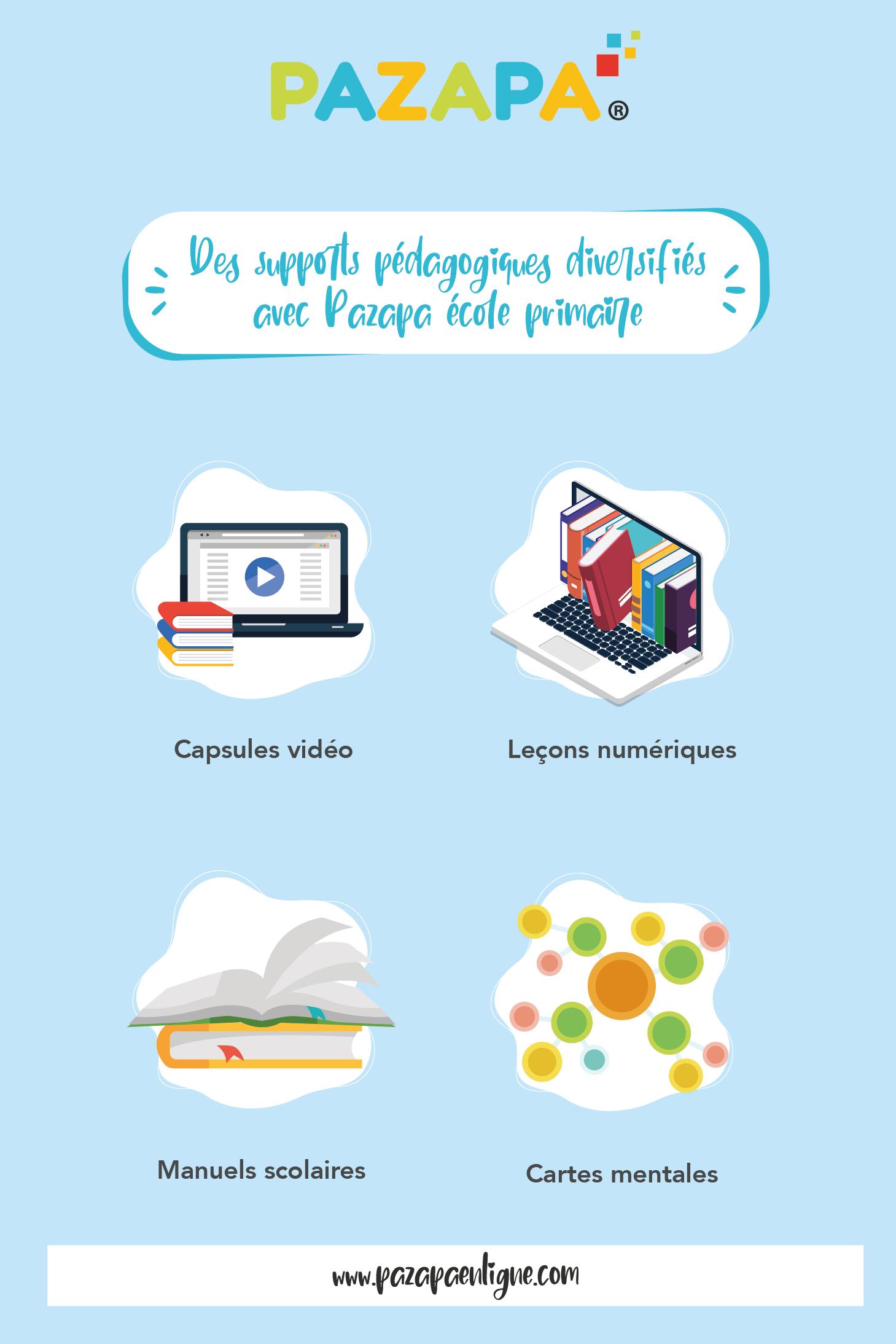 supports-pedagogiques-pazapa-cours-elementaire-en-ligne