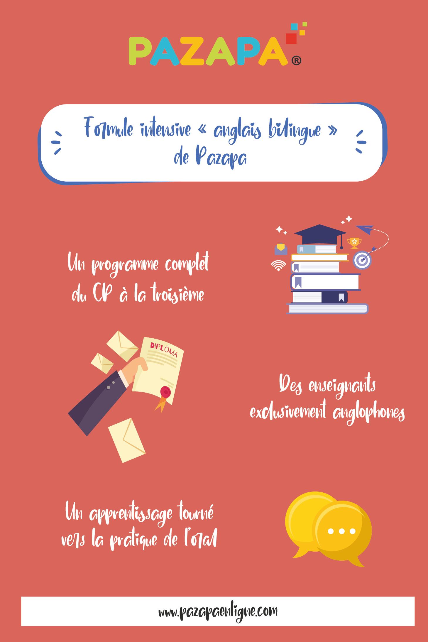 formule-intensive-specialite-anglais-bilingue-pazapa-ecole-en-ligne